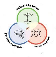 Les éthiques de la permaculture guident nos choix au quotidien